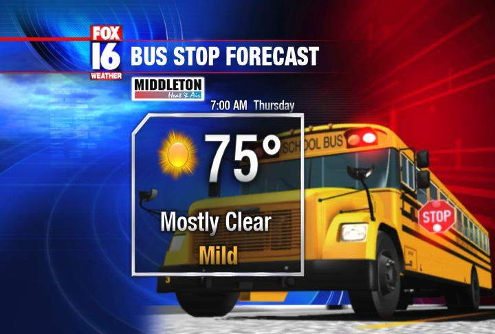 Bus Stop Forecast